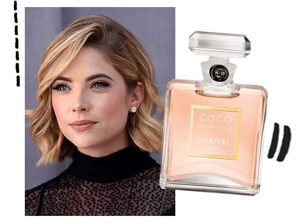 Exceptionnel Os Perfume das Celebs » STEAL THE LOOK UC11