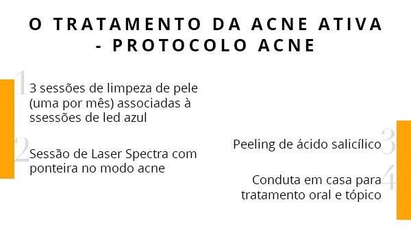 acne - tratamento - pele - remedio - como tratar