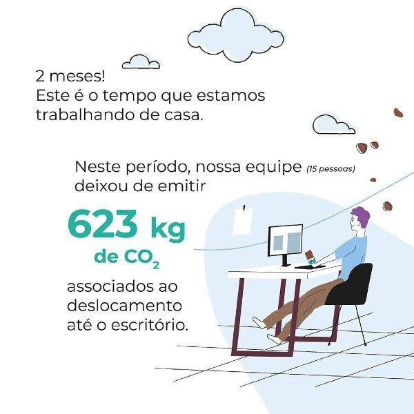 Instituto Akatu - sustentabilidade - sustentabilidade - sustentabilidade - instagram - https://stealthelook.com.br